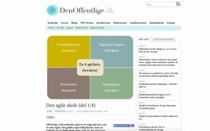 DenOffentlige - artikelserie om Den Agile Skole - Anne Hørsted & Claus Nygaard - cph:learning